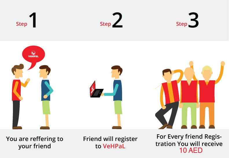 Refer a friend to VehPaL and Earn 10 AED per user